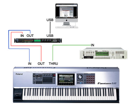hook up yamaha keyboard mac Learn how to connect your apple wireless device with your mac using bluetooth open menu close menu how to set up your apple wireless mouse, keyboard.